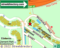 BROOKVALE PARK | Location & Map