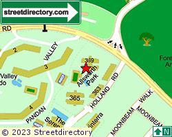 ALLSWORTH PARK | Location & Map
