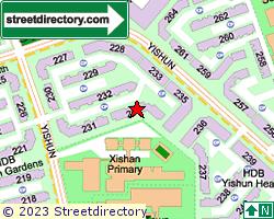 Blk 234, Yishun Street 21 | Location & Map