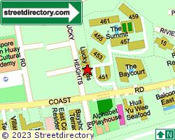 LUCKY VILLAS | Location & Map