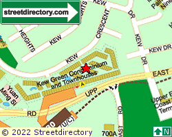 KEW GREEN | Location & Map