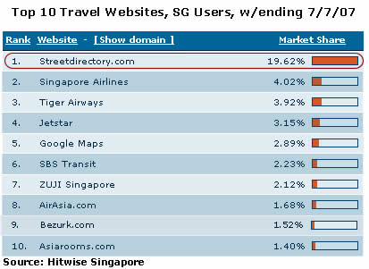 top10travelSG.png