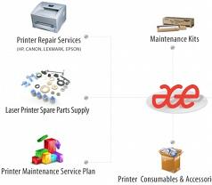 Age Information Pte Ltd Photos