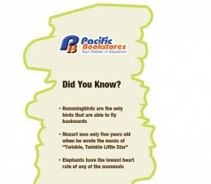 Pacific Bookstores Pte Ltd Photos