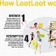 LootLoot Pte Ltd (Vantage Automotive Centre)