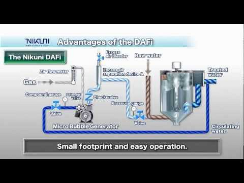 Dissolve Air Floatation System