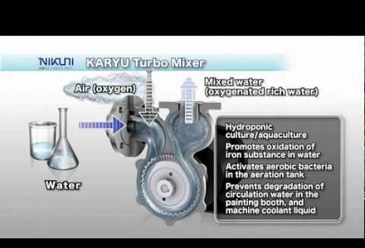 Uses of DAF system