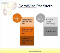 Semicon Fine Wire Pte Ltd Photos
