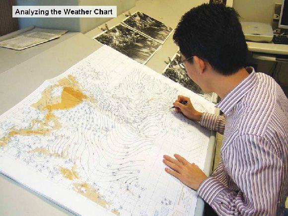 NEA Forecasters
