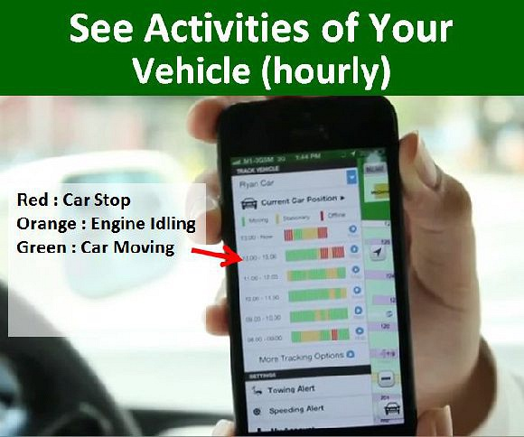 Realtime Tracking Capabilities