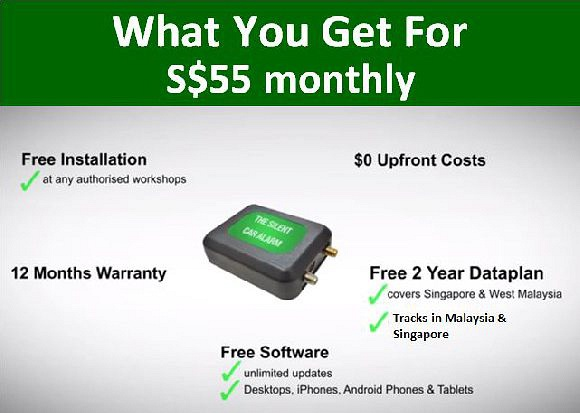 What You get for S$55 monthly